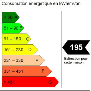 Classe énergétique